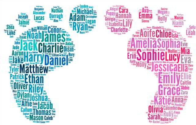 Nombres en España
