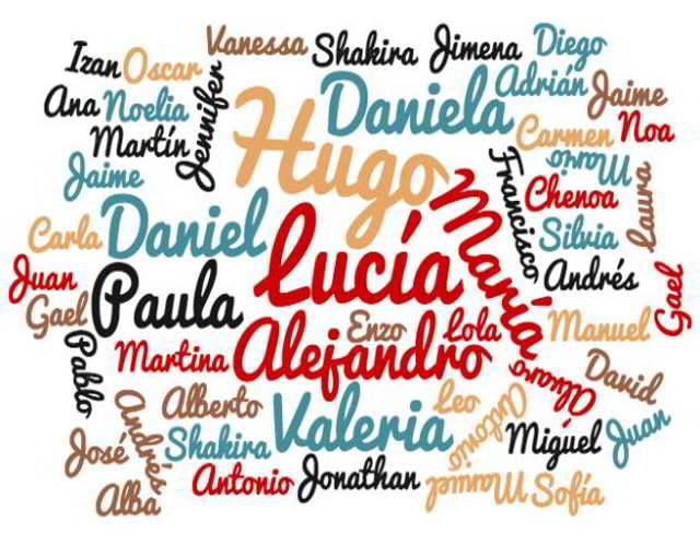 nombres más utilizados en España 2018