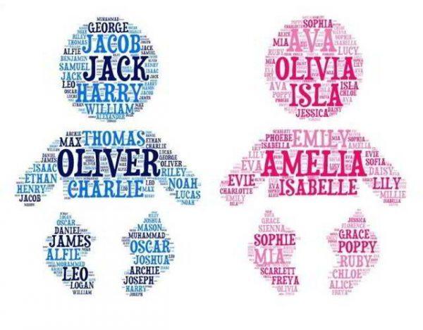 nombres para bebés por letras
