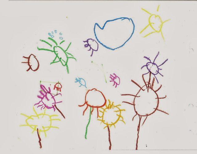 Etapa pre-esquemática en desarrollo del dibujo en los niños